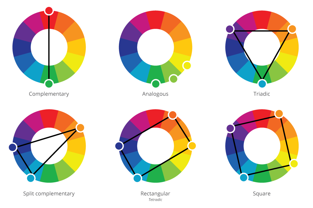 Colour-harmonies-and-schemes-reference-card-colour-wheels